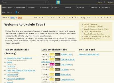 Ukulele ukulele tabs top : Ukulele : ukulele tabs 100 Ukulele Tabs along with Ukulele Tabs ...